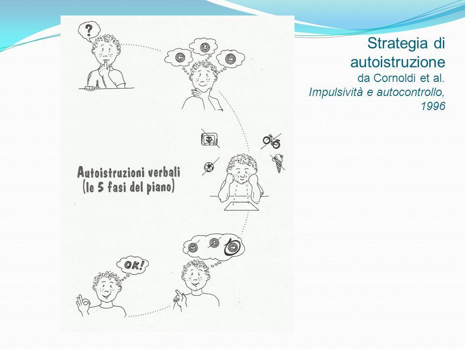 Strategia di autoistruzione da Cornoldi et al