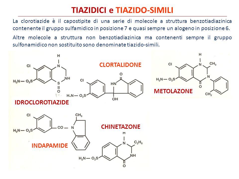 TIAZIDICI e TIAZIDO-SIMILI
