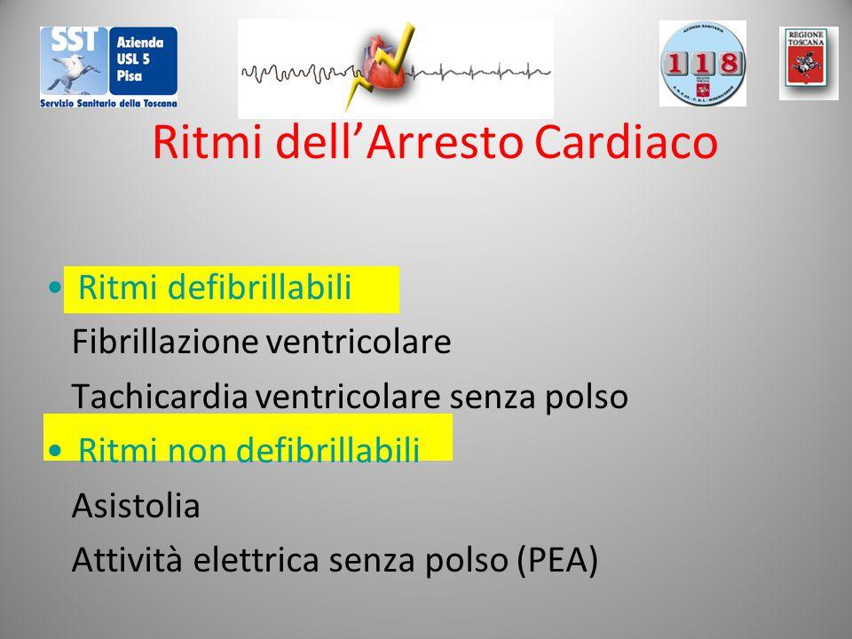 Ritmi dell'Arresto Cardiaco