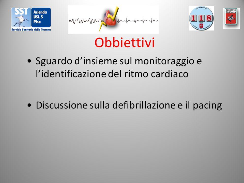 Obbiettivi Sguardo d'insieme sul monitoraggio e l'identificazione del ritmo cardiaco.