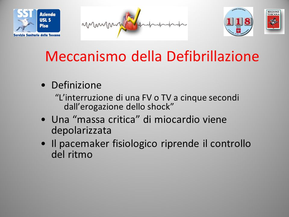 Meccanismo della Defibrillazione