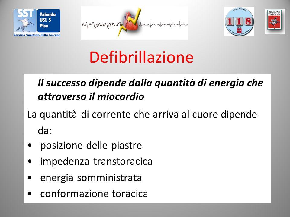 Defibrillazione Il successo dipende dalla quantità di energia che attraversa il miocardio. La quantità di corrente che arriva al cuore dipende da: