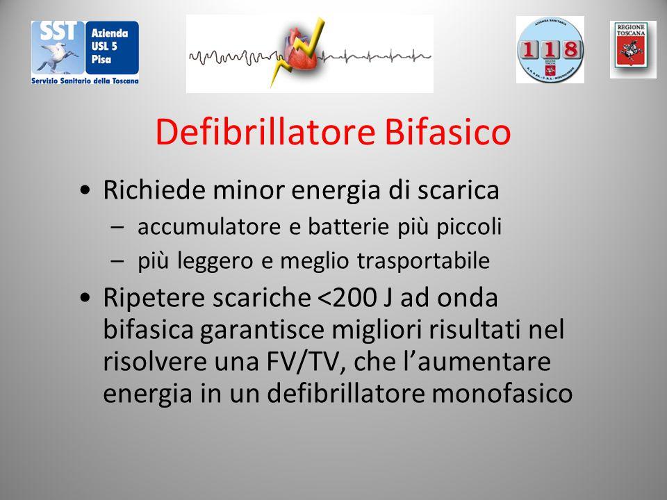 Defibrillatore Bifasico