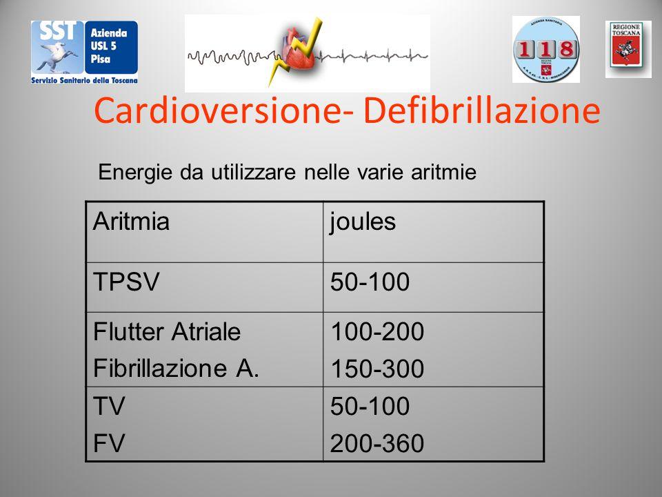 Cardioversione- Defibrillazione