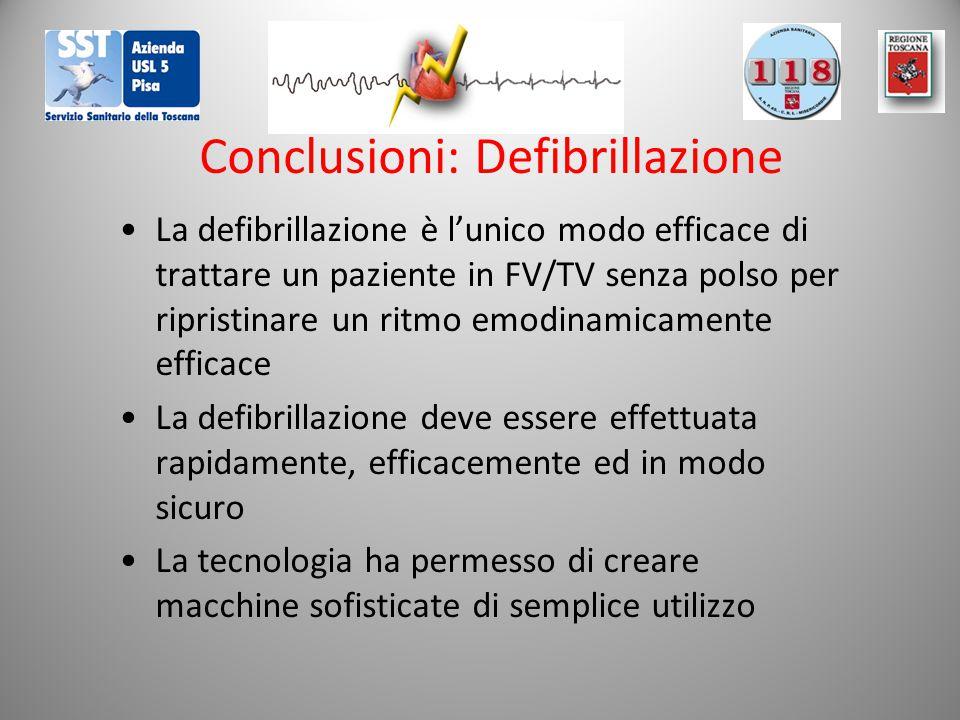 Conclusioni: Defibrillazione