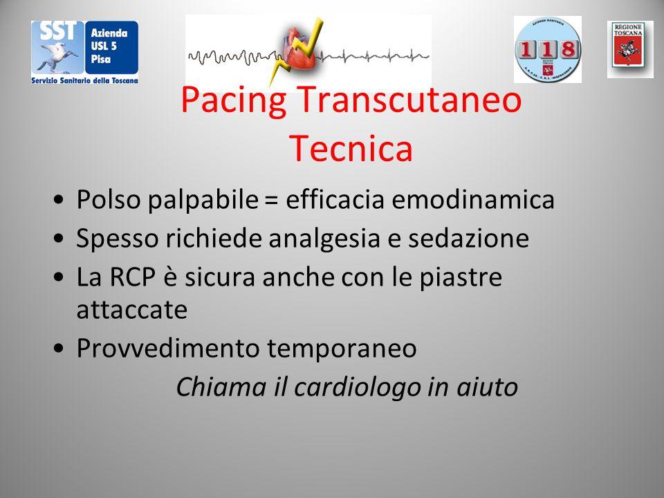 Pacing Transcutaneo Tecnica
