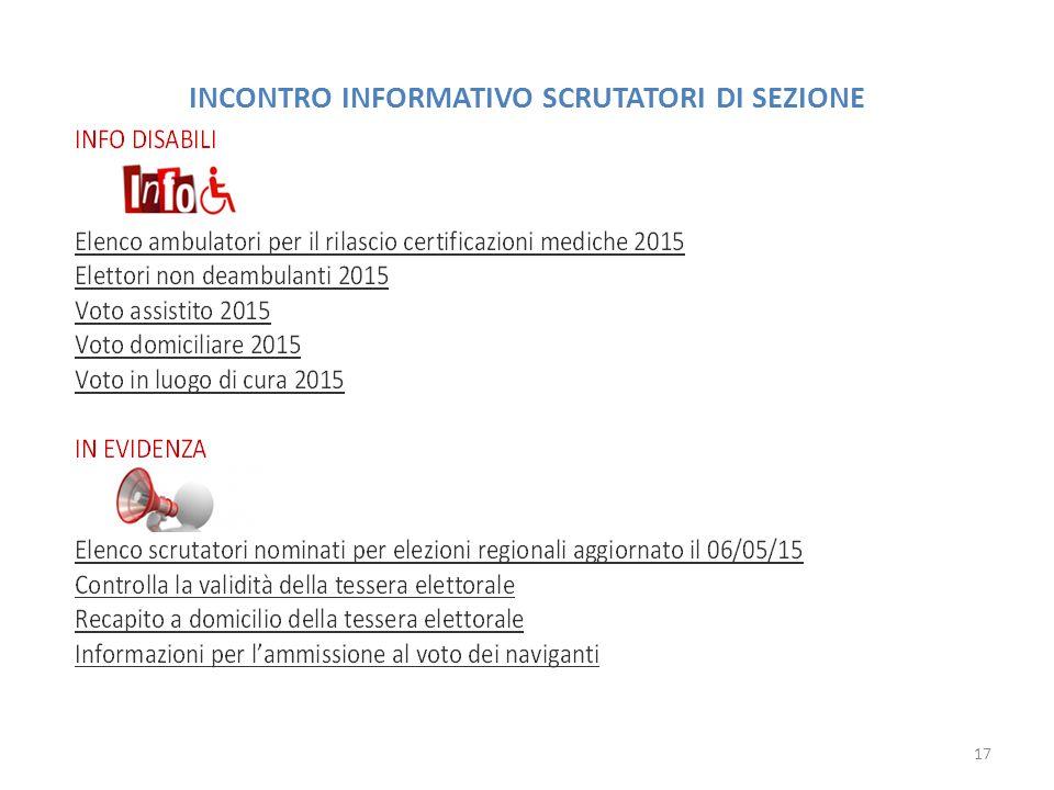 INCONTRO INFORMATIVO SCRUTATORI DI SEZIONE