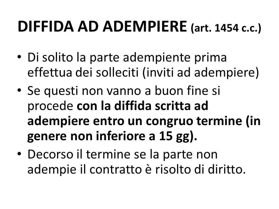 DIFFIDA AD ADEMPIERE (art. 1454 c.c.)
