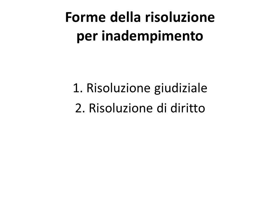 Forme della risoluzione per inadempimento
