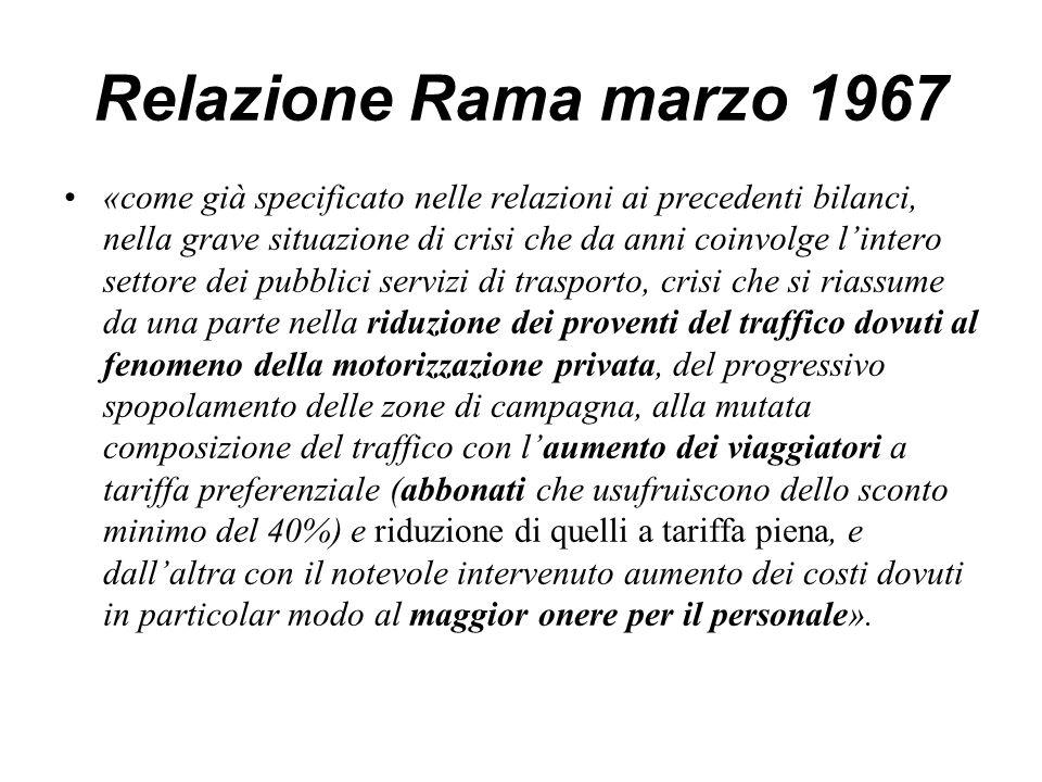 Relazione Rama marzo 1967