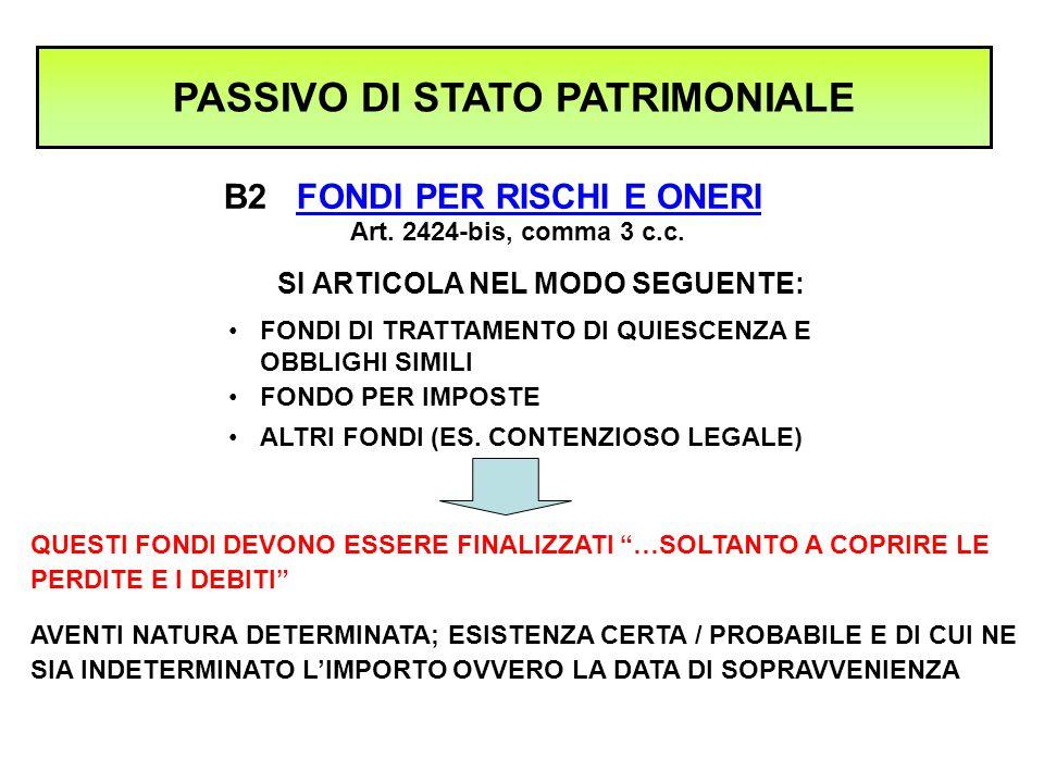 PASSIVO DI STATO PATRIMONIALE B2 FONDI PER RISCHI E ONERI