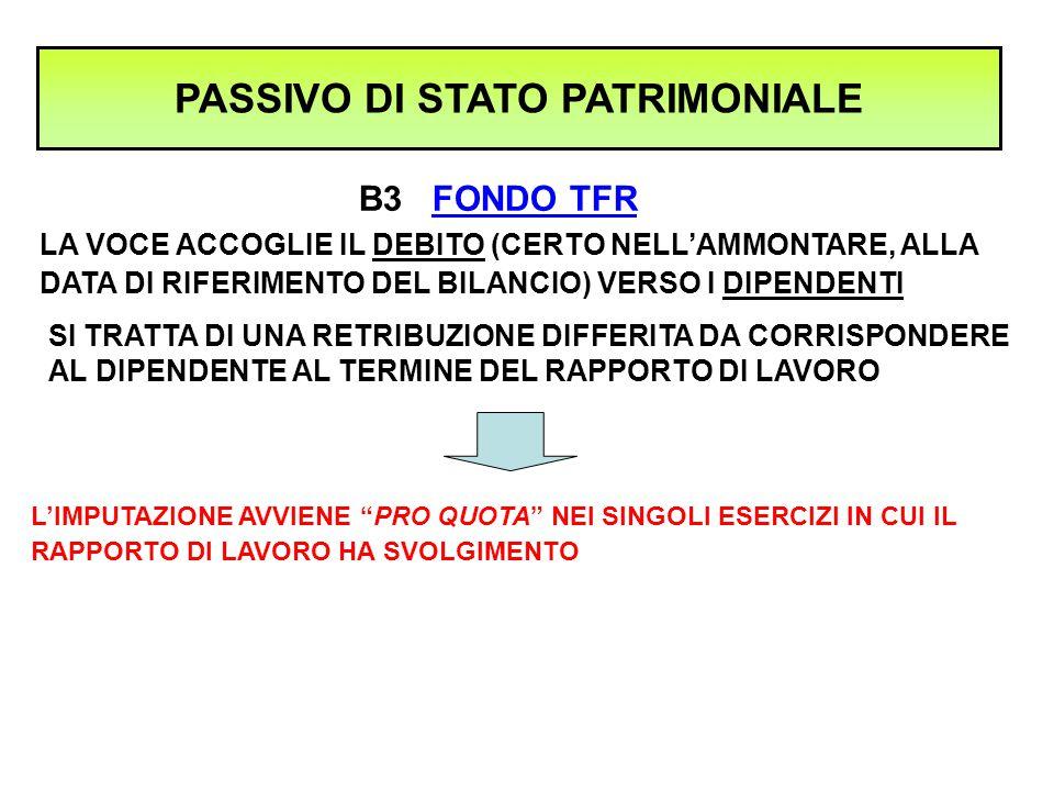 PASSIVO DI STATO PATRIMONIALE