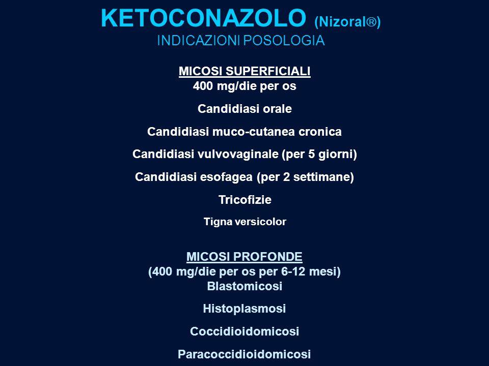 KETOCONAZOLO (Nizoral)