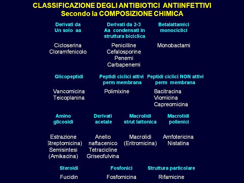 CLASSIFICAZIONE DEGLI ANTIBIOTICI ANTIINFETTIVI