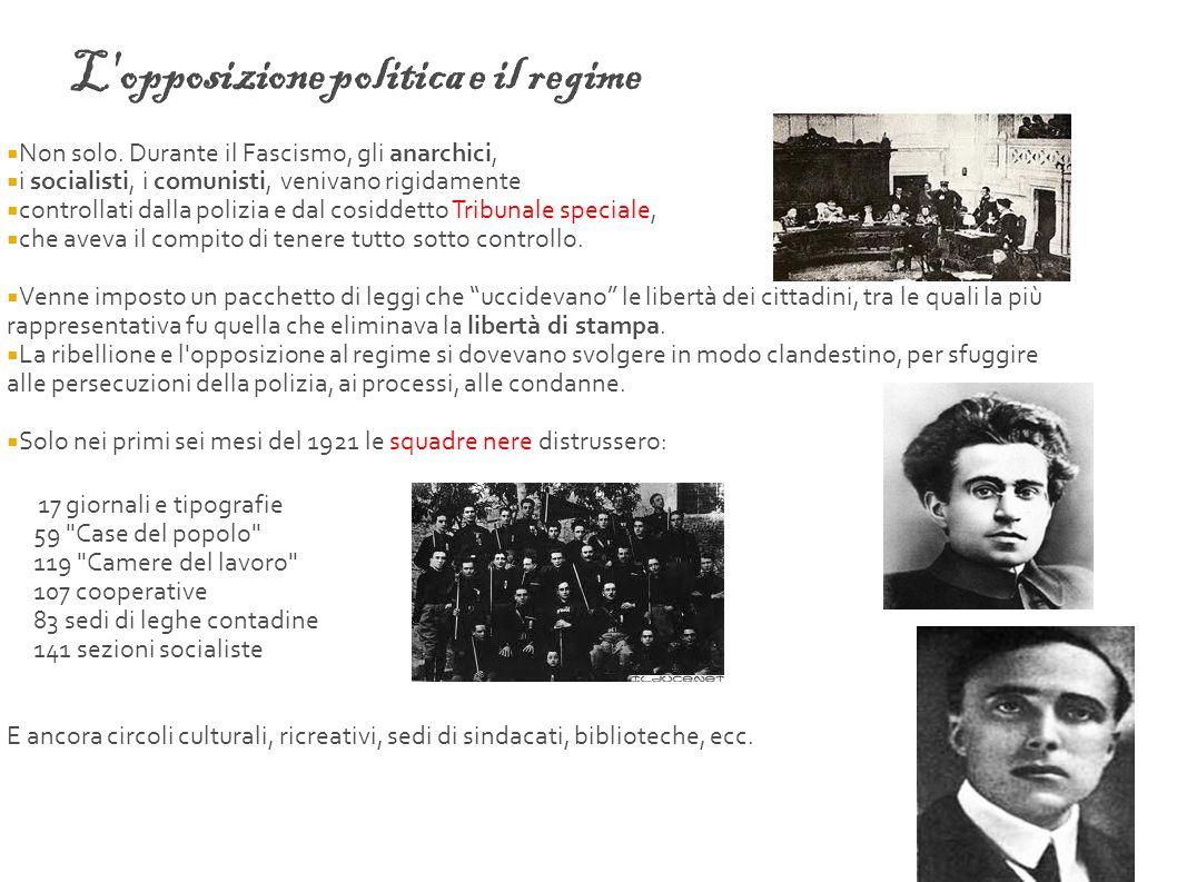 L opposizione politica e il regime
