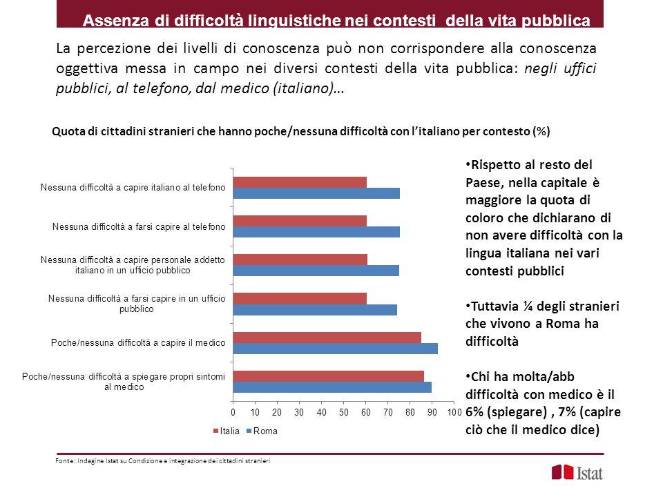 Assenza di difficoltà linguistiche nei contesti della vita pubblica
