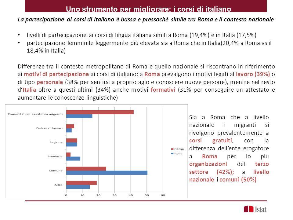 Uno strumento per migliorare: i corsi di italiano