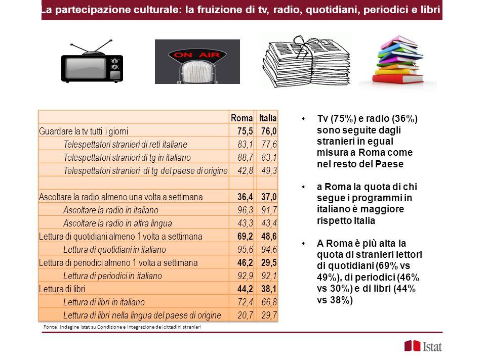 La partecipazione culturale: la fruizione di tv, radio, quotidiani, periodici e libri