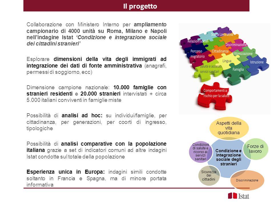 Condizione e integrazione sociale degli stranieri