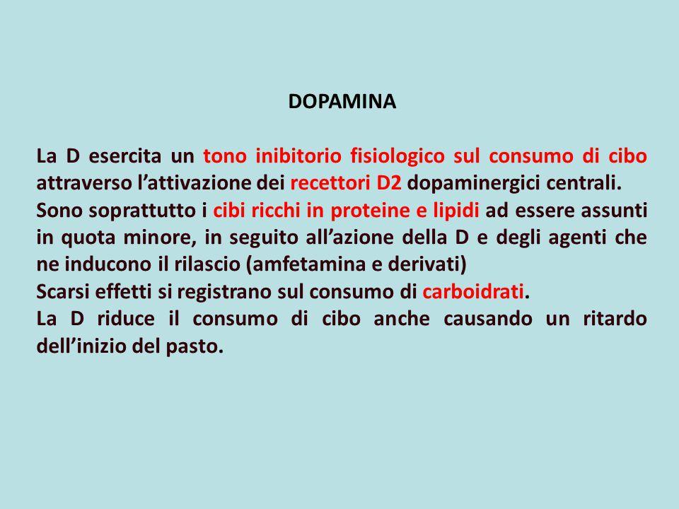 DOPAMINA La D esercita un tono inibitorio fisiologico sul consumo di cibo attraverso l'attivazione dei recettori D2 dopaminergici centrali.