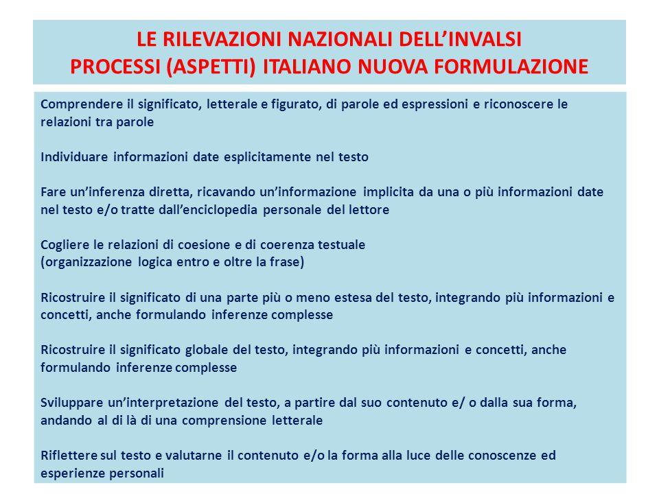 LE RILEVAZIONI NAZIONALI DELL'INVALSI PROCESSI (ASPETTI) ITALIANO NUOVA FORMULAZIONE