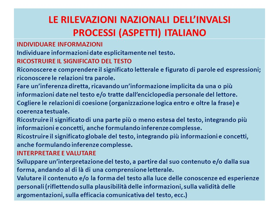 LE RILEVAZIONI NAZIONALI DELL'INVALSI PROCESSI (ASPETTI) ITALIANO