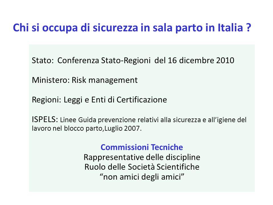 Chi si occupa di sicurezza in sala parto in Italia