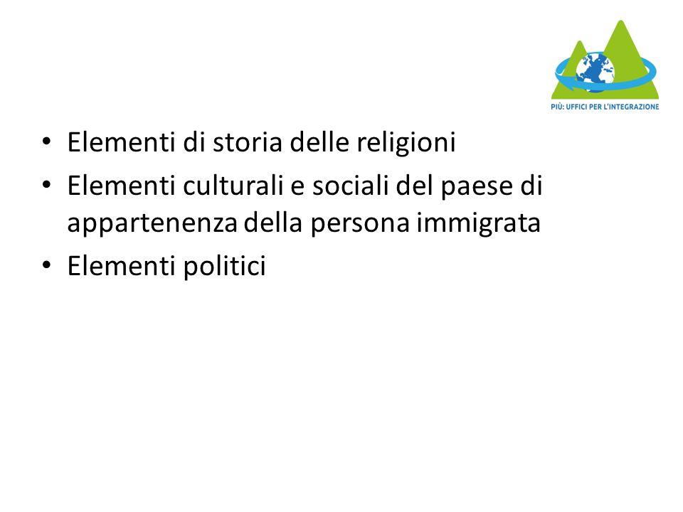 Elementi di storia delle religioni