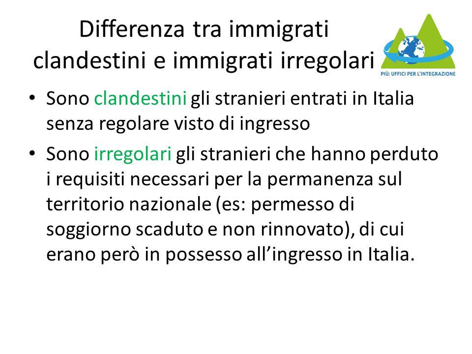 Differenza tra immigrati clandestini e immigrati irregolari