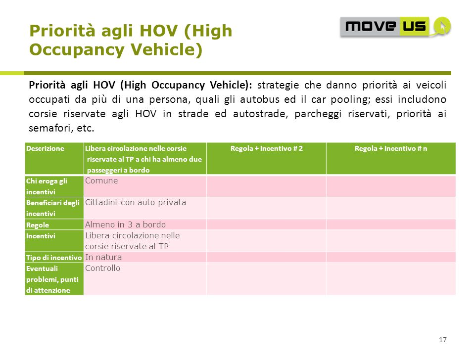 Priorità agli HOV (High Occupancy Vehicle)