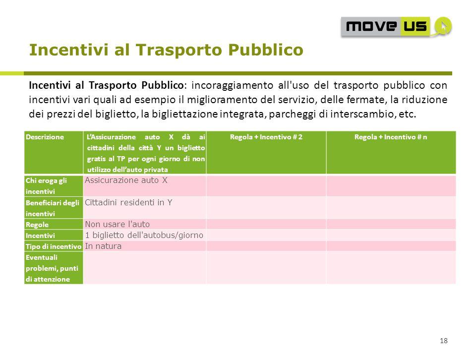 Incentivi al Trasporto Pubblico