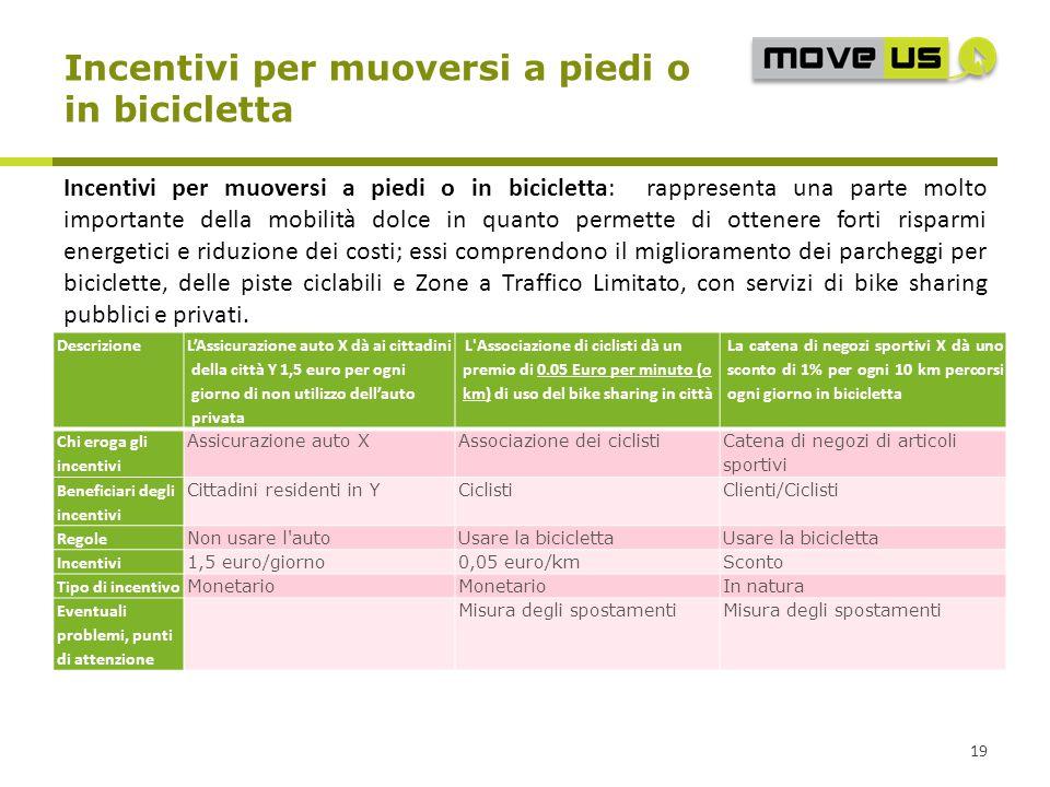 Incentivi per muoversi a piedi o in bicicletta