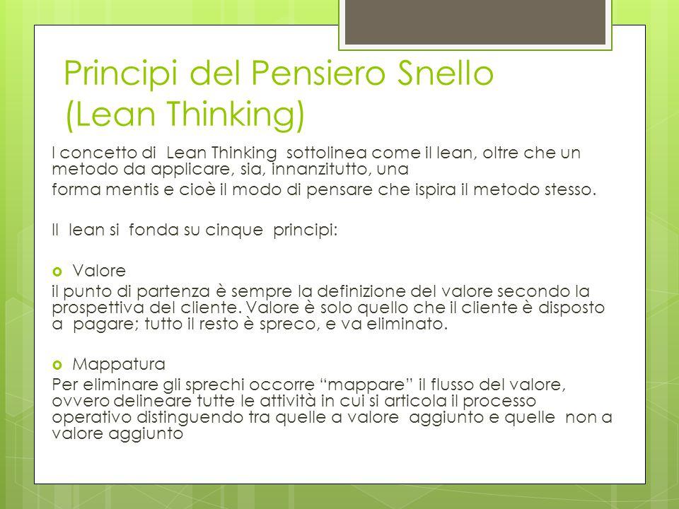 Principi del Pensiero Snello (Lean Thinking)