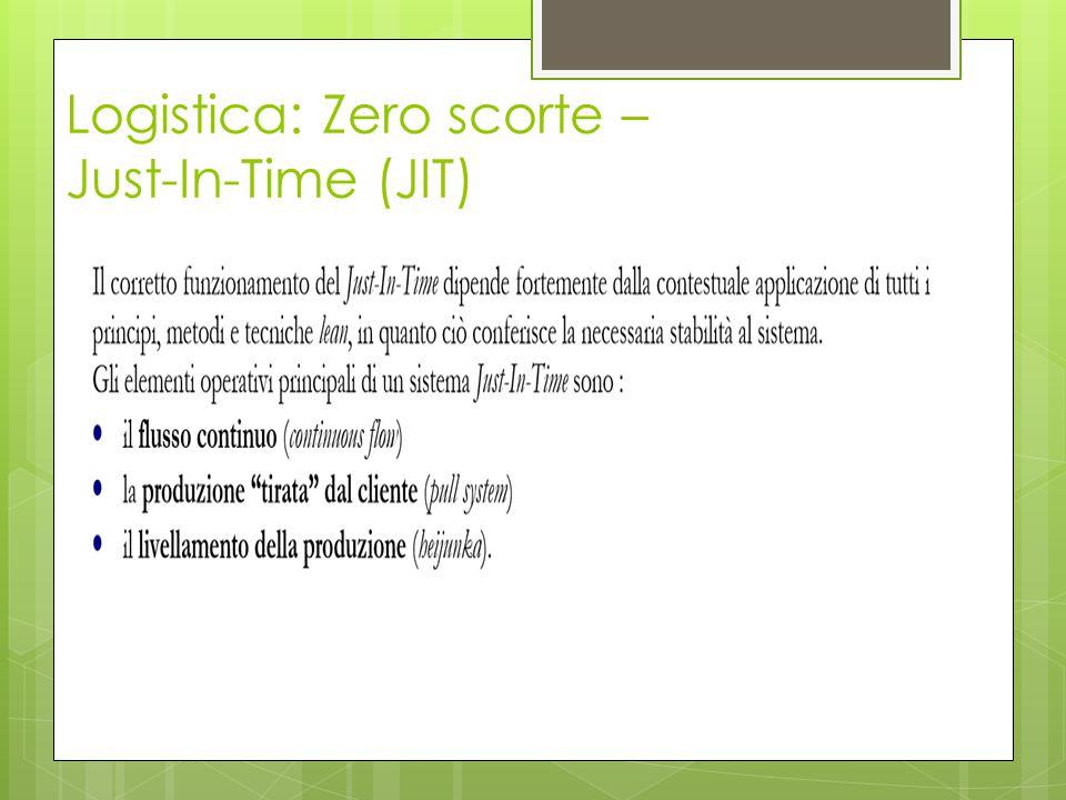 Logistica: Zero scorte – Just-In-Time (JIT)