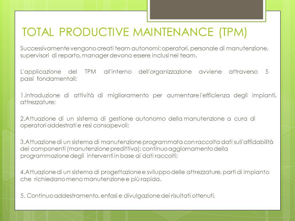 TOTAL PRODUCTIVE MAINTENANCE (TPM)