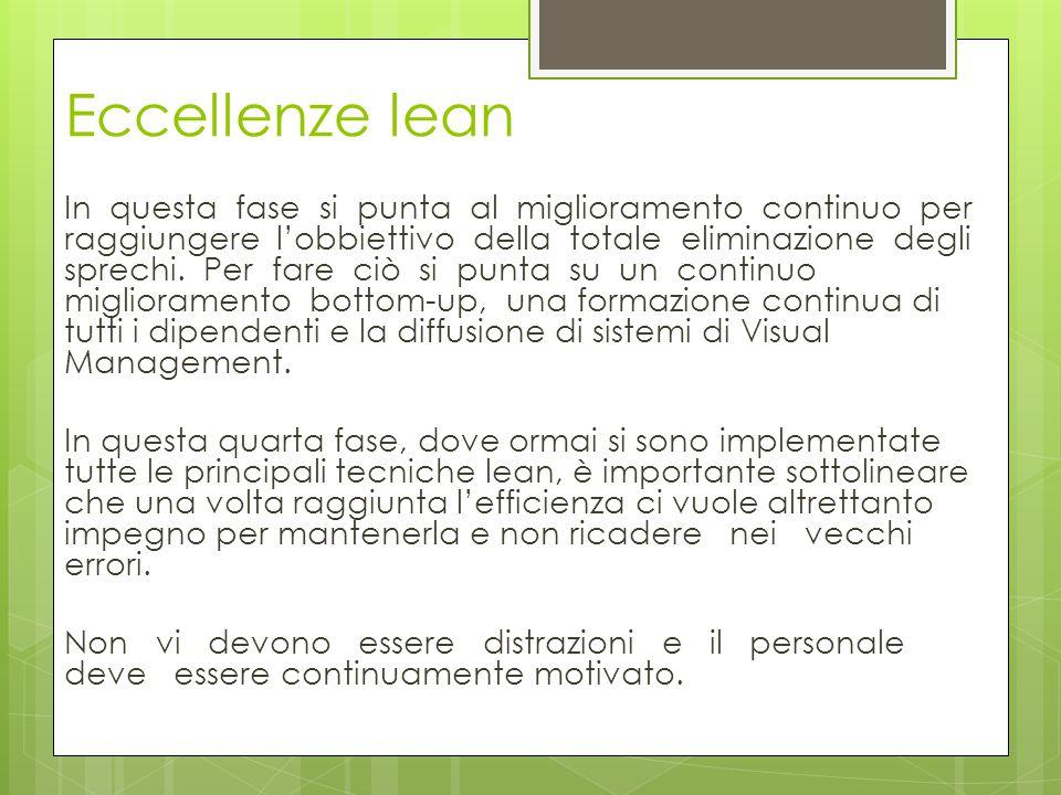 Eccellenze lean