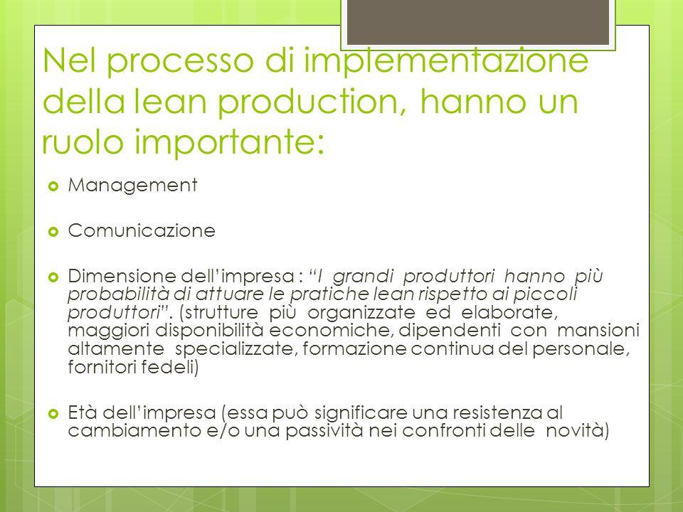 Nel processo di implementazione della lean production, hanno un ruolo importante: