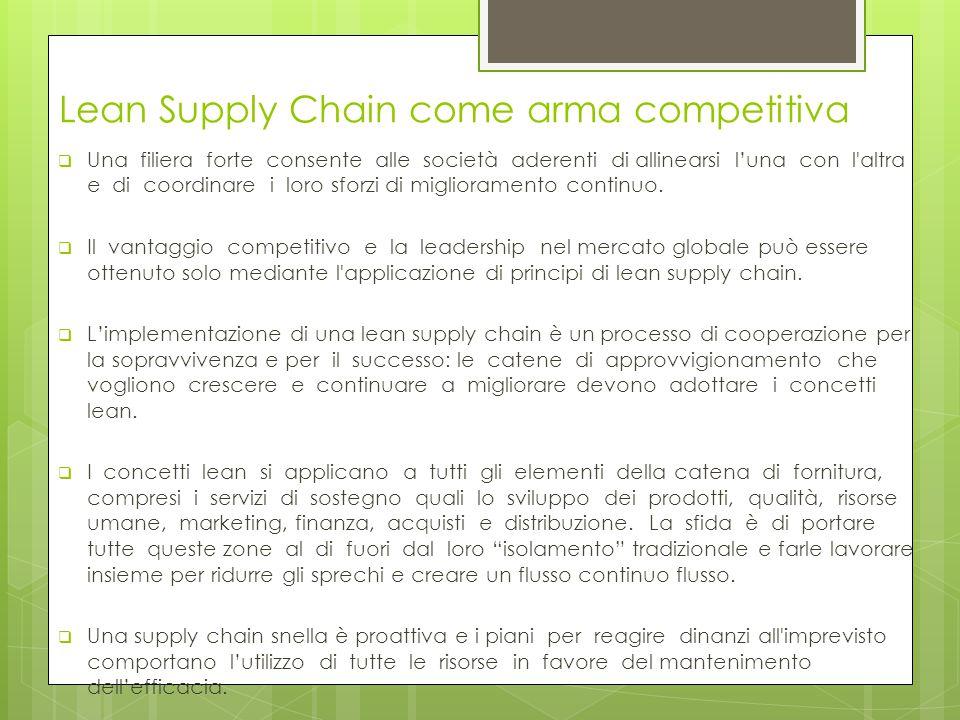 Lean Supply Chain come arma competitiva