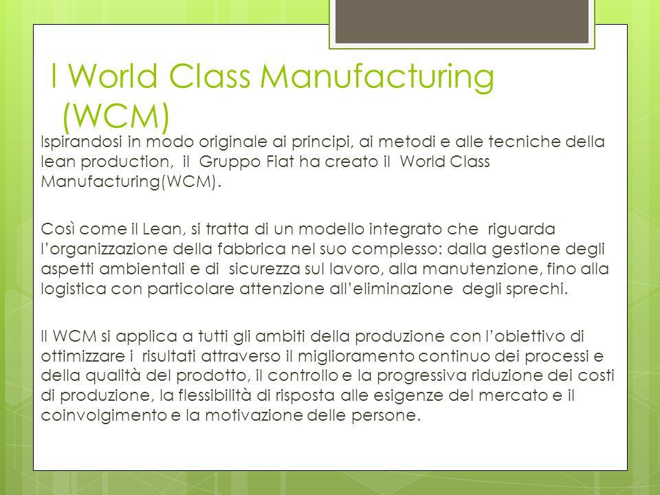 l World Class Manufacturing (WCM)
