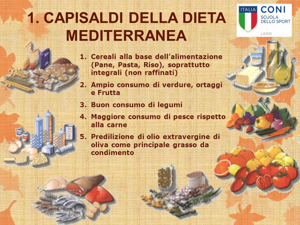 1. CAPISALDI DELLA DIETA MEDITERRANEA