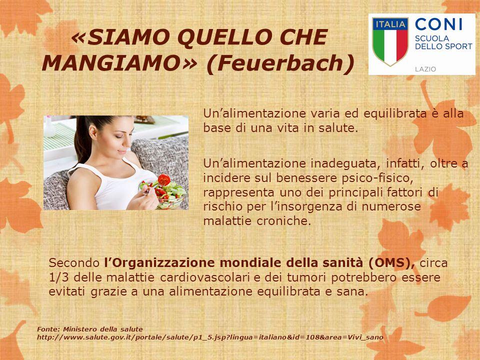 «SIAMO QUELLO CHE MANGIAMO» (Feuerbach)