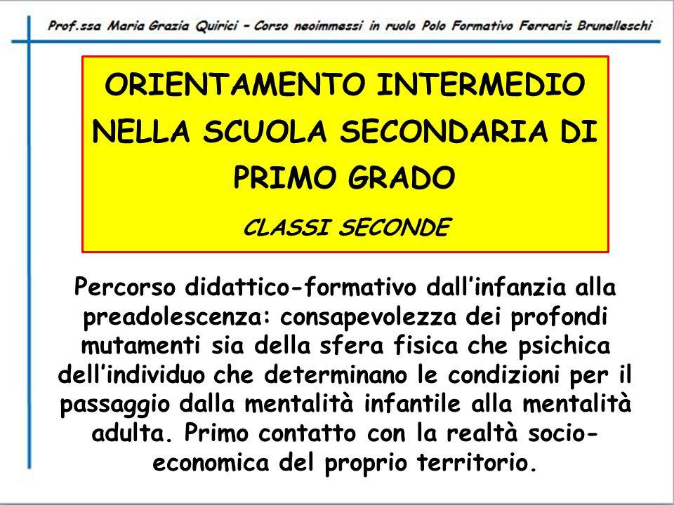 ORIENTAMENTO INTERMEDIO NELLA SCUOLA SECONDARIA DI PRIMO GRADO
