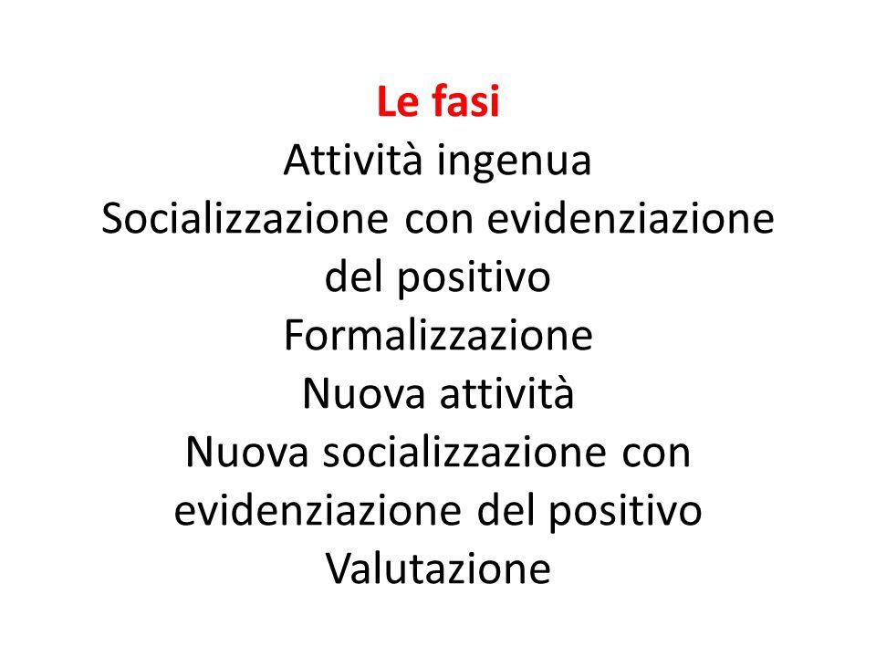 Le fasi Attività ingenua Socializzazione con evidenziazione del positivo Formalizzazione Nuova attività Nuova socializzazione con evidenziazione del positivo Valutazione