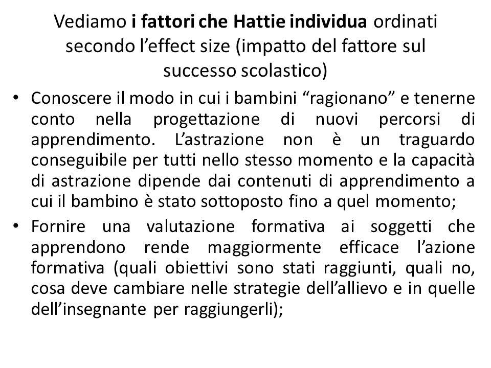 Vediamo i fattori che Hattie individua ordinati secondo l'effect size (impatto del fattore sul successo scolastico)