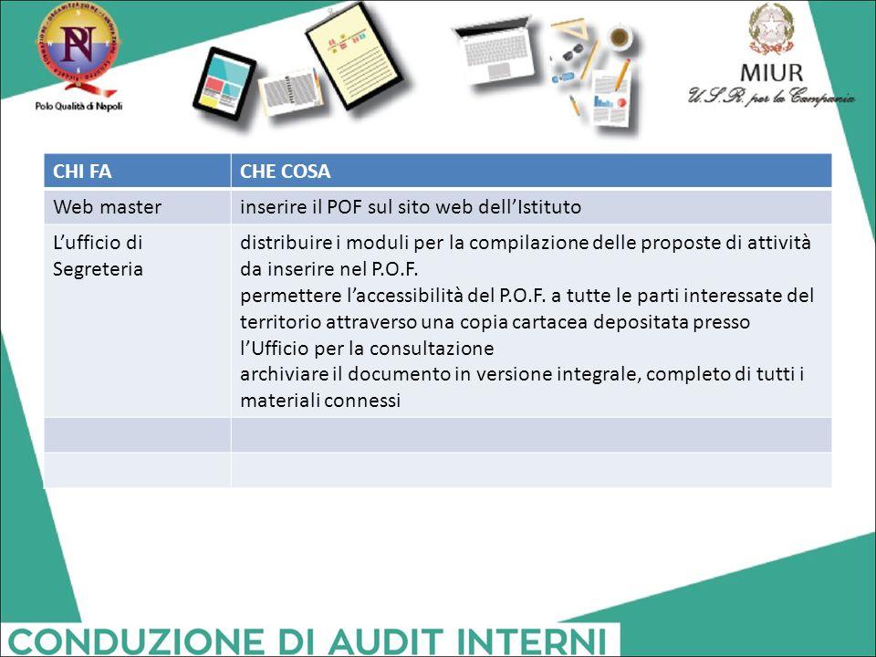 CHI FA CHE COSA. Web master. inserire il POF sul sito web dell'Istituto. L'ufficio di Segreteria.