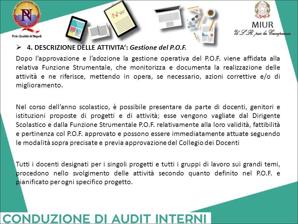 4. DESCRIZIONE DELLE ATTIVITA': Gestione del P.O.F.