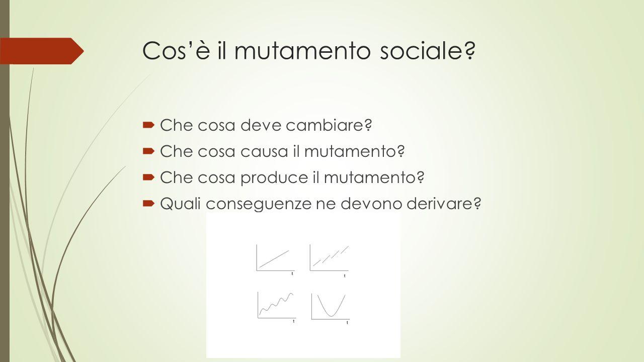Cos'è il mutamento sociale