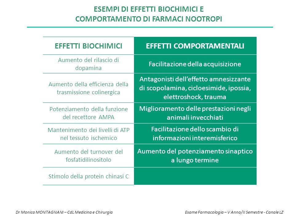 Esempi di effetti biochimici e comportamento di farmaci nootropi