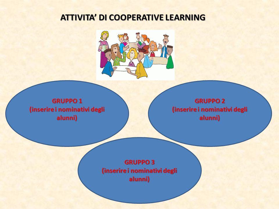 ATTIVITA' DI COOPERATIVE LEARNING (inserire i nominativi degli alunni)