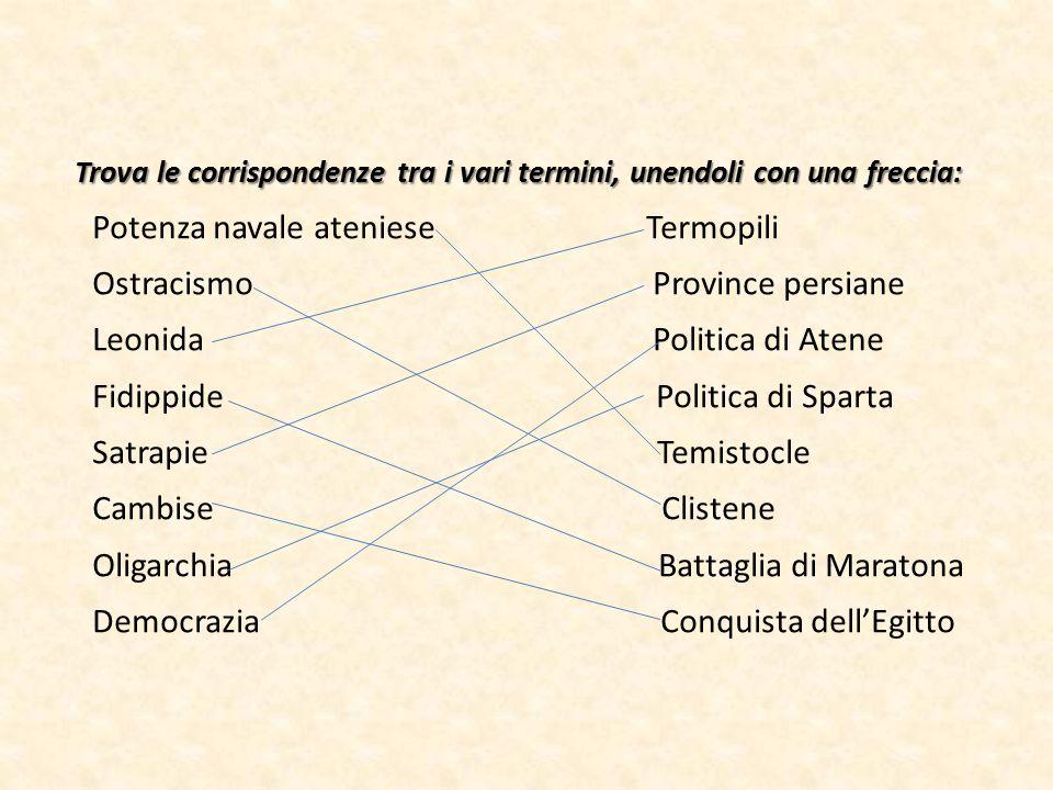 Trova le corrispondenze tra i vari termini, unendoli con una freccia: